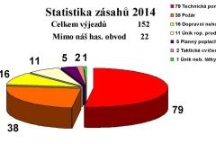statistika-2014-net